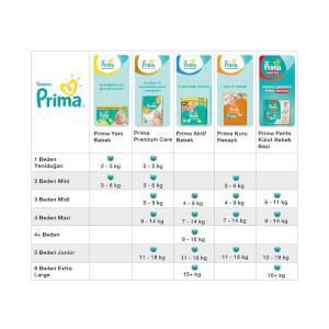 Prima 74'lü Külot Bebek Bezi Maxi 4 Beden 9-15 Kg Fırsat Paketi