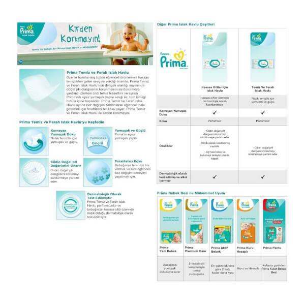 Prima Islak Havlu Temiz ve Ferah 9'lu Fırsat Paketi 9 x 52 Yaprak