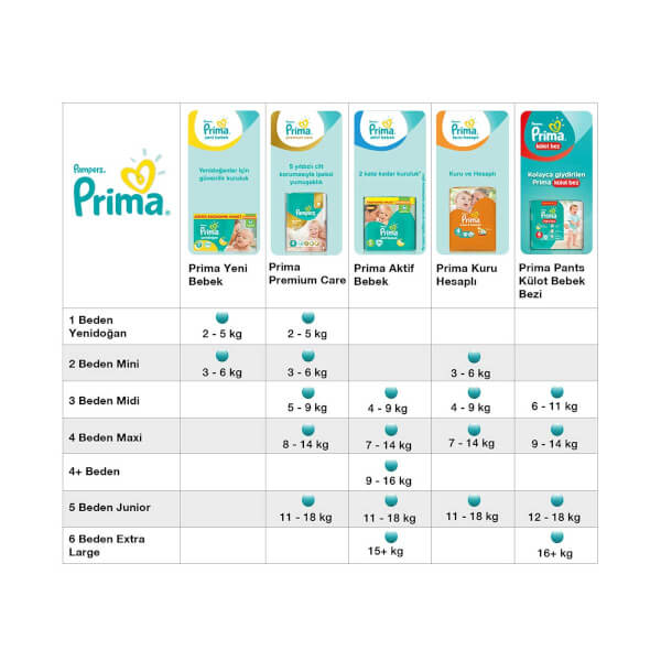 Prima Premium Care 34'lü Külot Bebek Bezi Junior 5 Beden 12-17 Kg